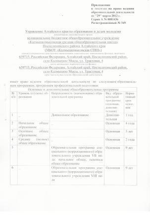 http://misi-schkol.ucoz.ru/Files/pril1_licenzia.jpg